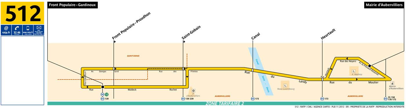 Bus tramway ville d 39 aubervilliers - Clinique des sports porte des lilas ...